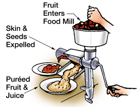 Non-Electric Survival Tools from Lehman's: the Foodmill